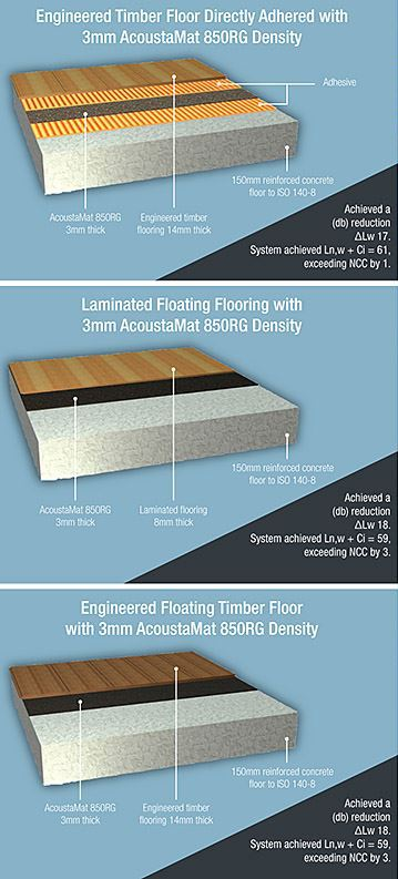 Engineered Timber flooring diagrams
